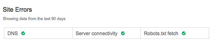 بررسی خطای site error در خطاهای وب مستر گوگل