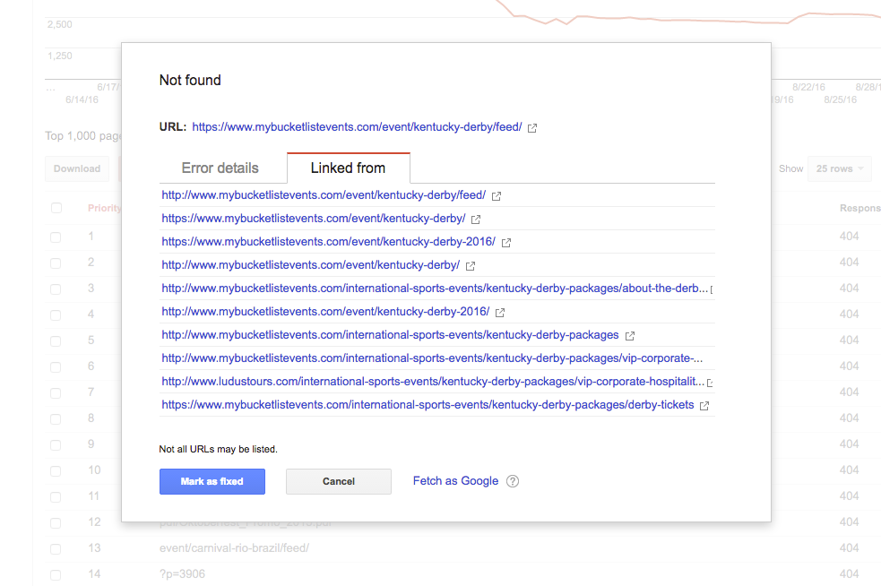 آیا خطاهای 404 باید رفع شود؟