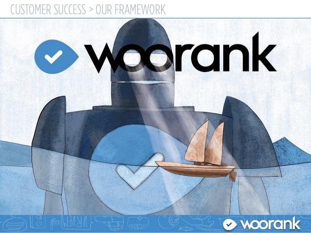 ابزار های سئو Woorank