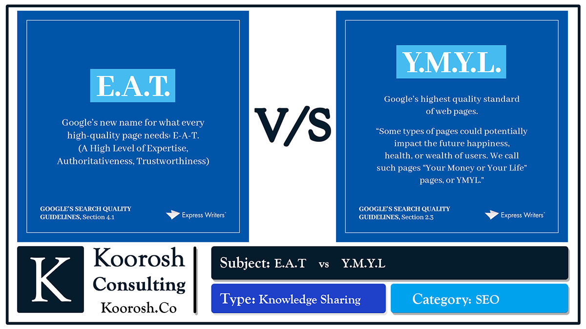 تفاوت عبارت E-A-T و Y-M-Y-L